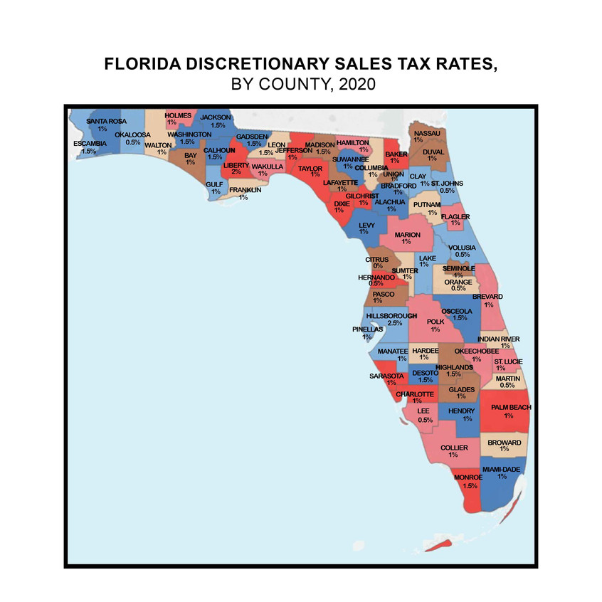 The Ultimate Guide to Collecting and Paying Sales Tax in Florida