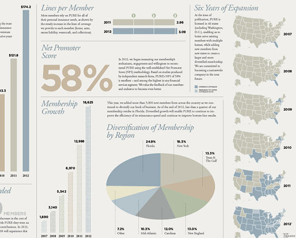 pure-2012ar_infographics-crop-u5260.jpg
