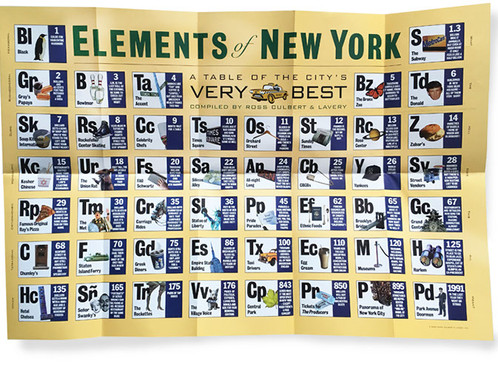rcl-table_of_nyelements-small-crop-u2669.jpg