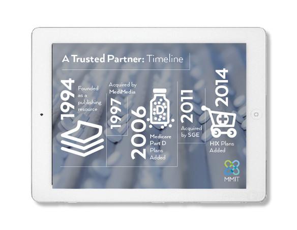 mmit-infographics-tablet.jpg