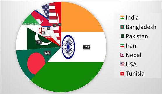 ISA memberpage.jpg