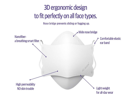 Nano Mask-N95 Innovation Sustantial Equivalent