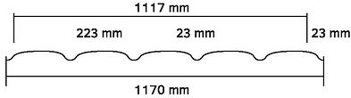 chart-grantile1.jpg