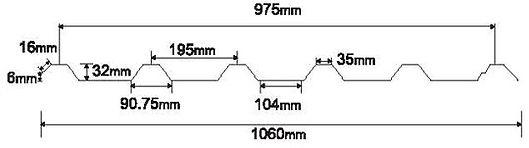 chart-strong1.jpg