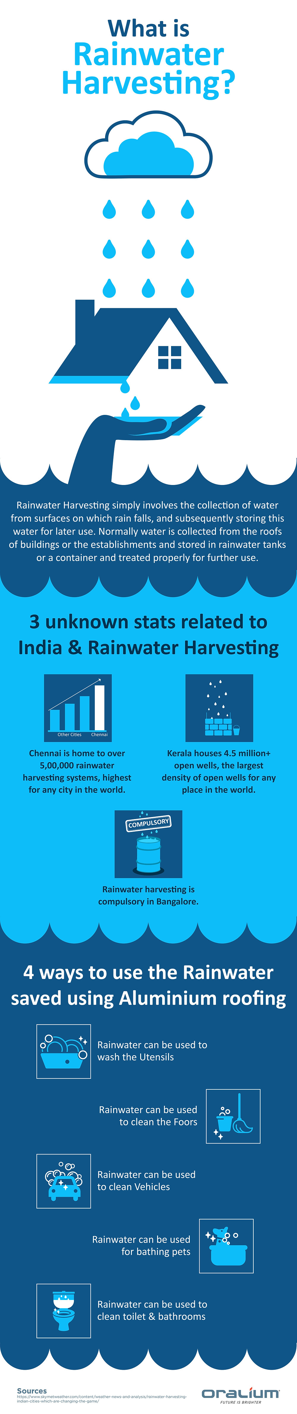 What is Rainwater Harvesting? - Oralium