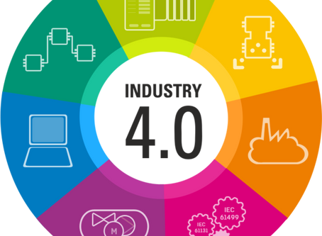 Industry 4.0 - India & the World