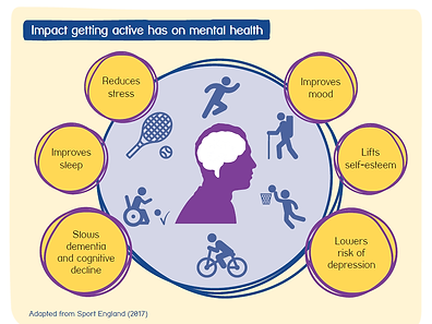 Run and Talk - getting active improves your mental health