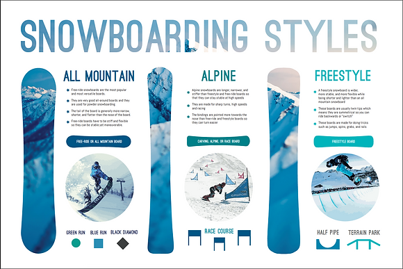 Snowboarding Infographic