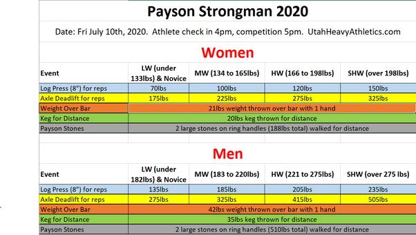 Pasyon SM lifts snapshot.PNG