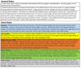 Pasyon SM rules snapshot.PNG