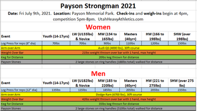Payson SM lifts 2021.PNG