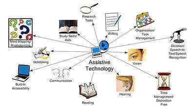 AT-Mind-Map-for-Website.jpg