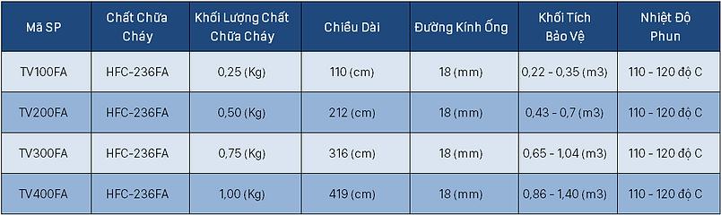thong-so-ky-thuat-blazecut-khoang-dong-c