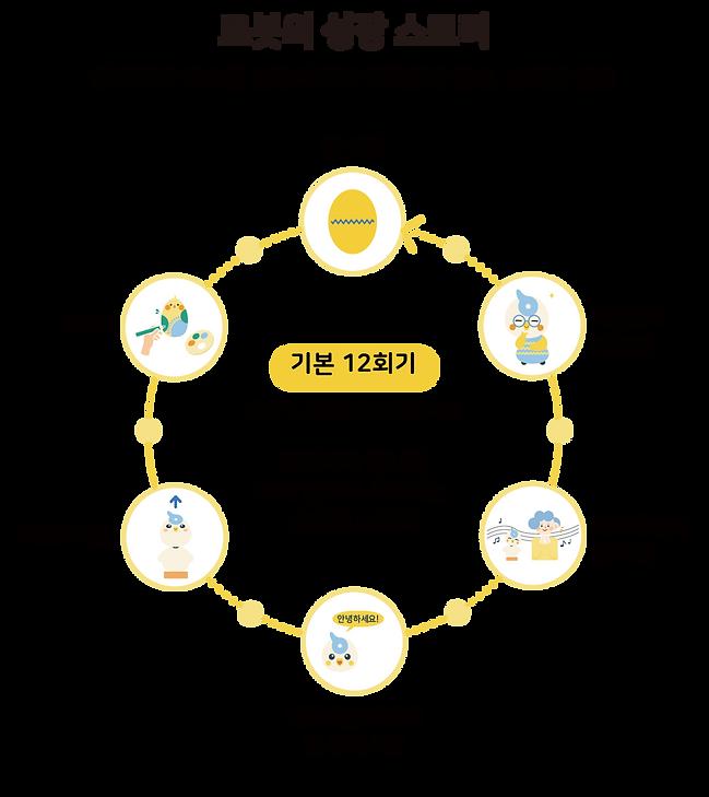 웹사이트 프로그램 개요 ver1.1-02.png