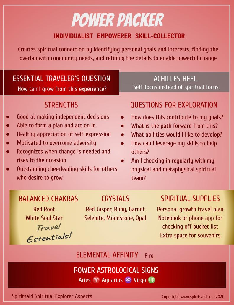 Inner Explorer Types (4).png
