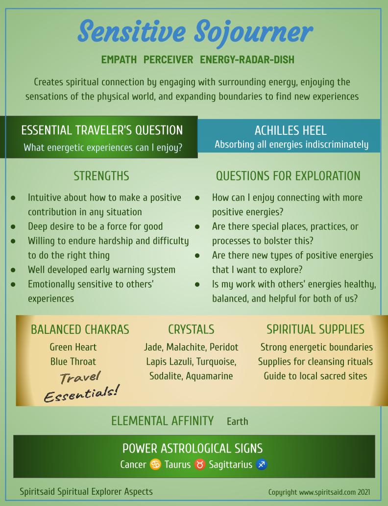 Inner Explorer Types (3).png