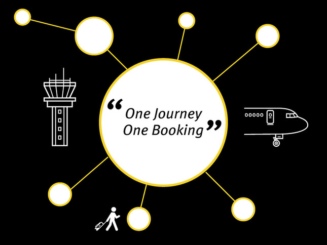One Booking, One Journey