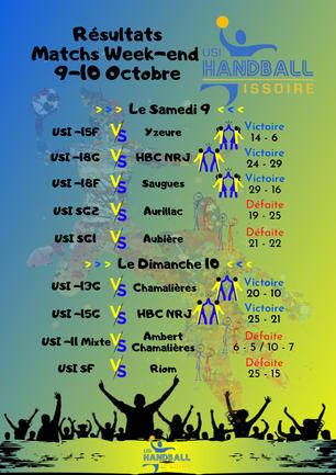 Résultats Matchs Week-end 9-10 Octobre