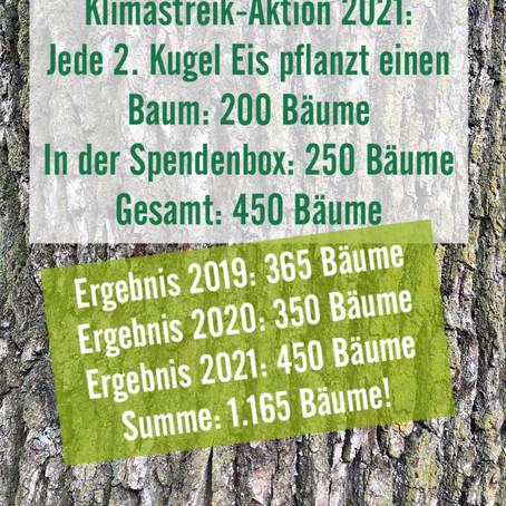 Bilanz unserer Baum-Pflanzaktion