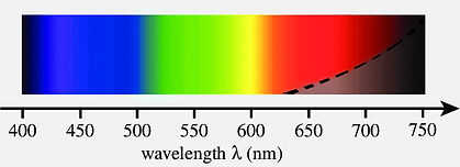 The-electromagnetic-spectrum-in-the-visi