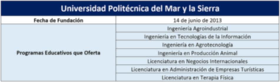 PROGRAMAS OFERTADOS.PNG