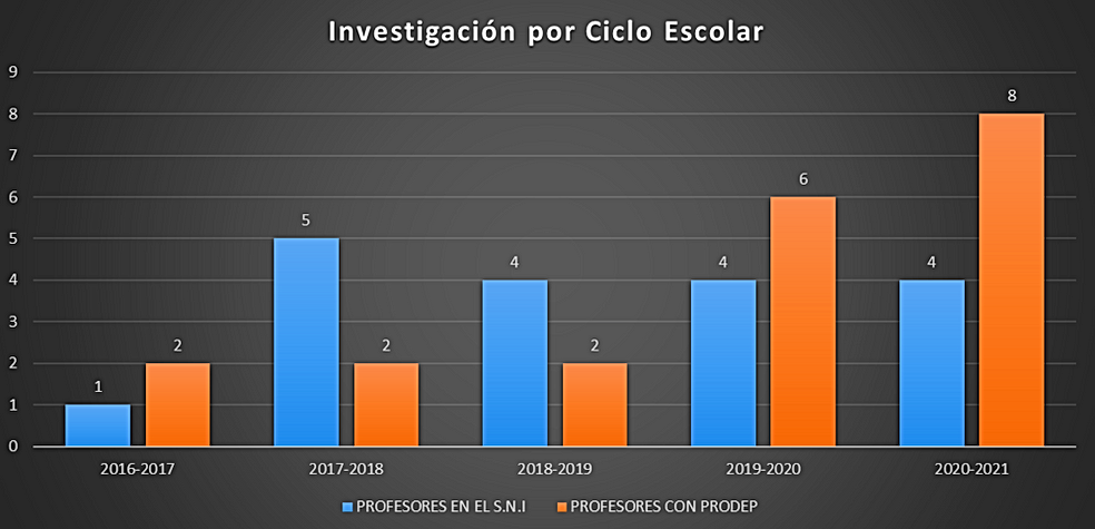 investigacion.PNG