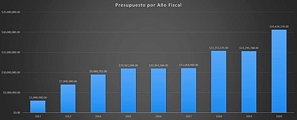 presupuesto.PNG