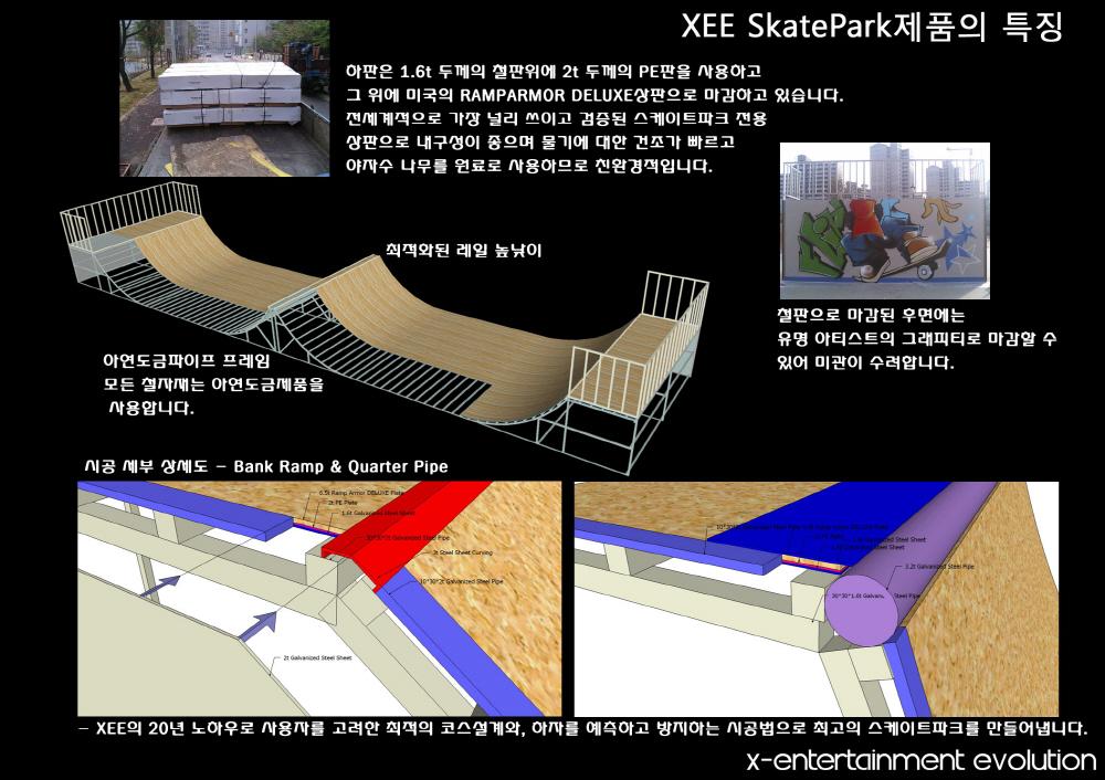 xee2 Xeeboard
