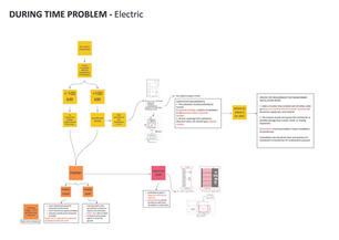 12_Electric.jpg