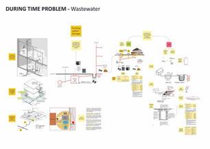 7_Wastewater.jpg