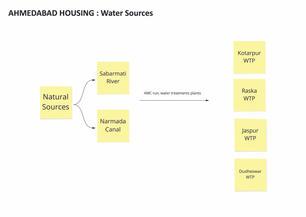 5_Water Sources_lr.jpg