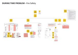 5_Fire Safety.jpg