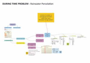 8_Rainwater Percolation.jpg