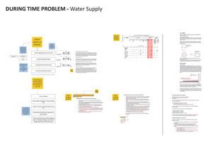 6_Water Supply.jpg