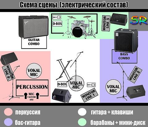 схема сцены для электрического состава