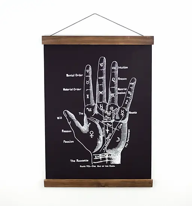 Vintage Palmistry Chart Canvas Wall Hanging Chart