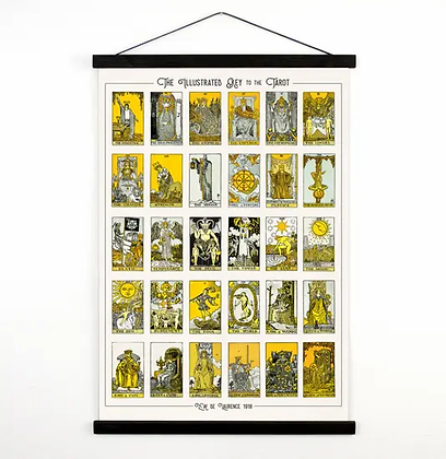 Vintage Tarot Card Chart Canvas Wall Hanging Chart