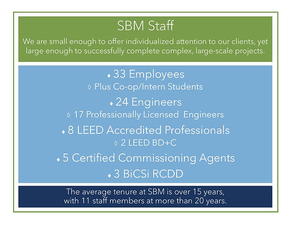 Website - Staff Stats.jpg