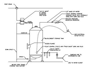 _Rainwater_Recovery_Tank_System_Detail_C