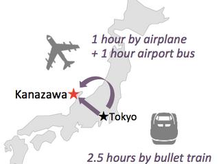 Access to Kanazawa