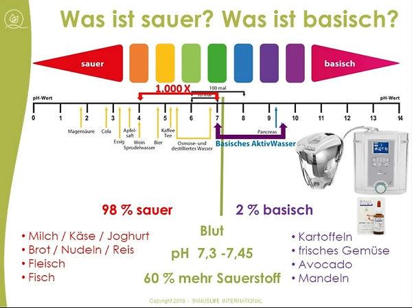 WASSER basisch - sauer Tabelle.jpg