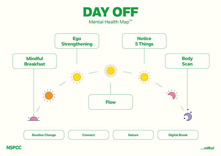 DAY OFF Mental Mind Map Landscape.png