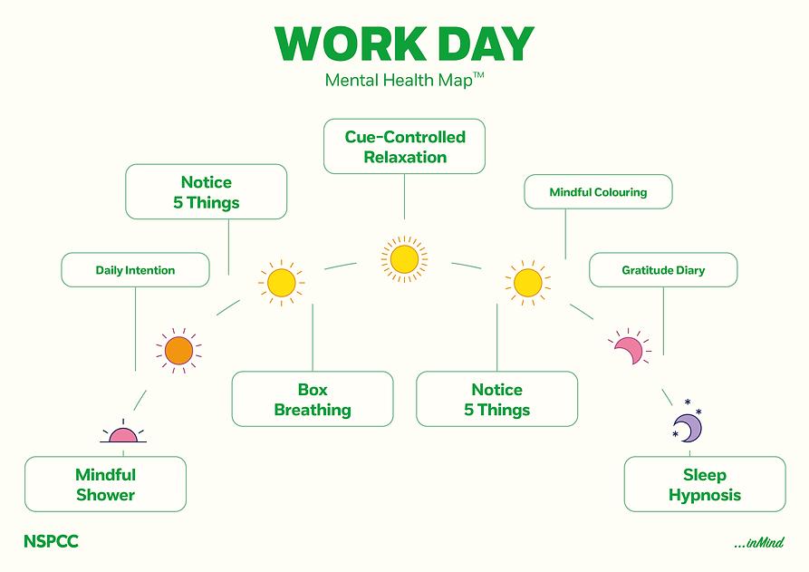 WORK DAY Mental Mind Map Landscape.png