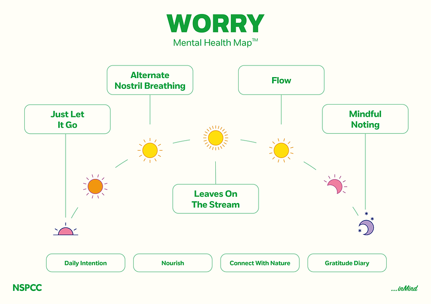 WORRY Mental Mind Map Landscape.png