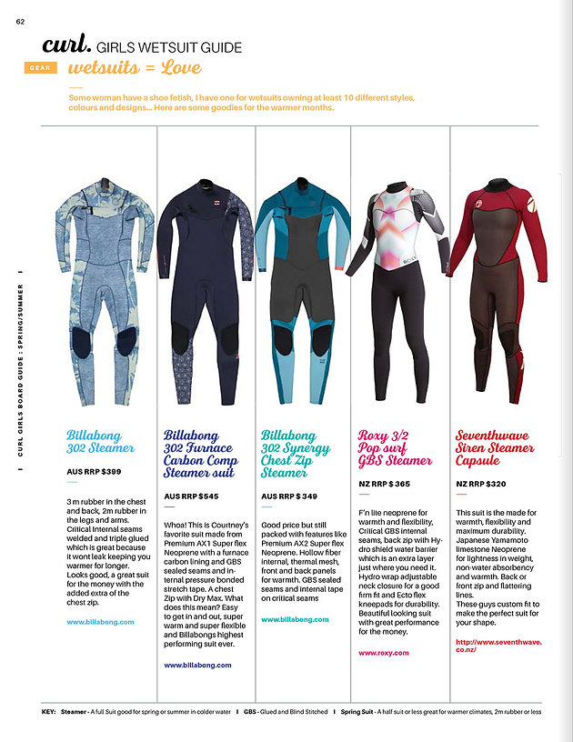 fa1835f551a3 Get a new Wetsuit! | CURL mag - women's surfing magazine
