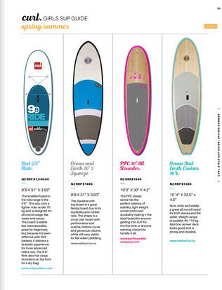 New SUP? We know you want to!