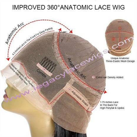 Anatomic 360 Lace Front Wig