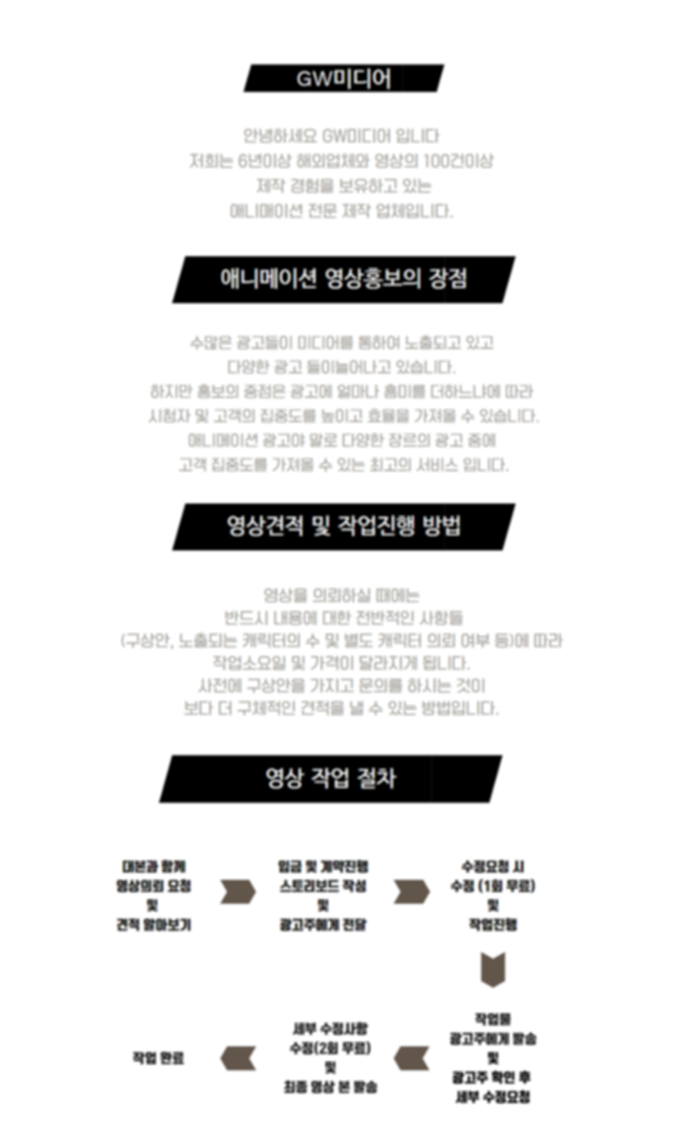 gw미디어 소개 (3).png