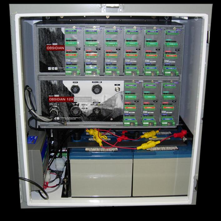 Multi channel Dolomite Recorder