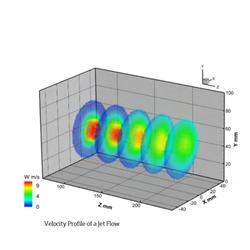 Velocity Profile of a Jet Flow